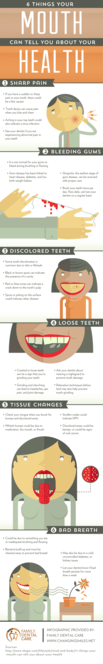 6 Things your Mouth can tell about your Health